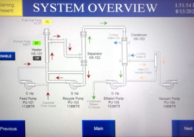 Lab System Overview Control Panel