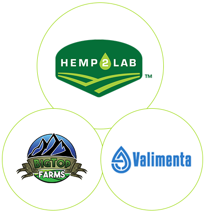 Hemp2Lab Vertically Integrated Ecosystem